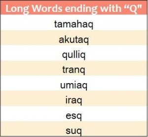 Longest words ending in Q