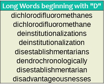 Words that Start with D   WordRequest.com 702ad38f55