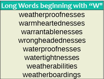 Words that Start with W | WordRequest.com